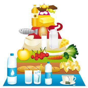 cuisiner sainement guide nutrition secrets alimentation équilibrée menu