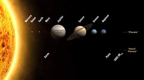 NASA Image: All the Planets In the Solar System