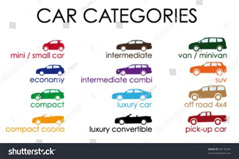 Car Categories Stock Vector Illustration 98136554