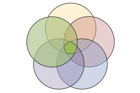 Venn Diagram 5 Circles Template Costumepartyrun