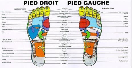 se faire masser les pieds 224 l oeil c est pas le pied 231 a green maman