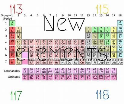 Elements Element 118 113 117 Ts Og
