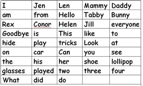 english junior infants ms o connor
