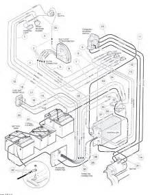 club car wiring diagram 48 volt club image wiring similiar club car headlight wiring diagram keywords on club car wiring diagram 48 volt