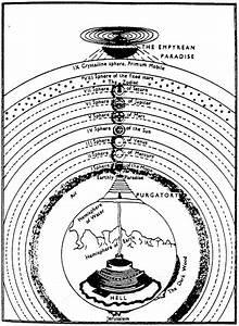 The Medieval Universe As Represented In Dante U0026 39 S Divine
