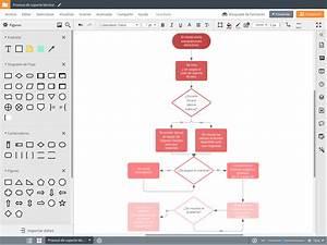 Creador De Diagramas De Flujo Online