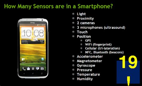 Different Types Of Sensors In The Modern Smartphones
