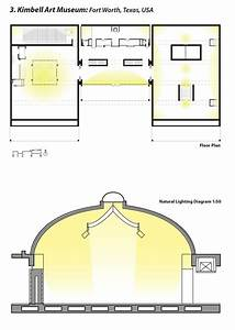 Natural Lighting Study Diagram Of The Kimbell Museum