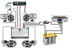 similiar car stereo schematics keywords car audio system wiring diagram