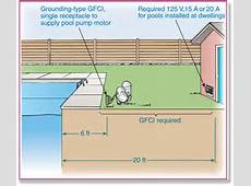 Shocking GFCI protection for pool pumps and more East