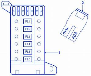 Land Rover Lr3 2007 Fuse Box  Block Circuit Breaker Diagram