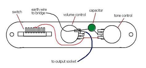telecaster wiring diagrams