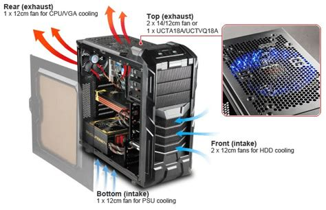 biggest pc case fan is it ok to have an exhaust fan directly above