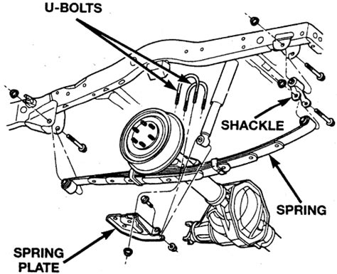 repair guides rear suspension leaf springs autozone