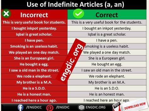 Correct use of Indefinite Articles (a, an)   Download Free ...