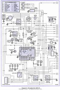 Rover 75 Electrical Wiring Diagram Brilliant 1997 Land