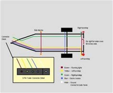 trailer wiring diagram trailer wiring connectors