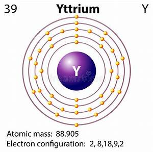Electron And Path Around The Nucleus Stock Illustration