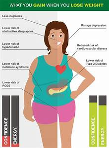 Weight Loss For A Healthy Lifestyle  What Makes You Fat  Too Many Calories  Or The Wrong