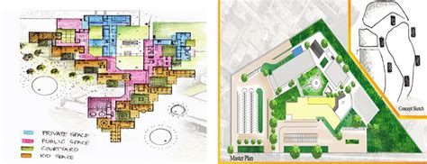 Nca Lahorearchitecture