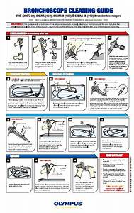 Bronchoscope Reprocessing Guide