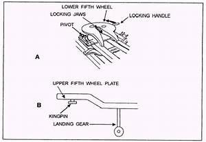 Semi Fifth Wheel Diagram