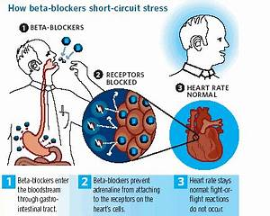 Classical music controversy: Are beta-blockers the ...