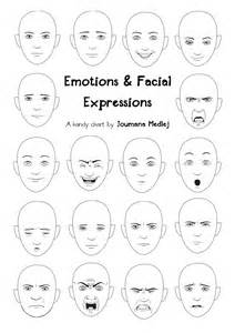 Emotions Facial Expressions Chart