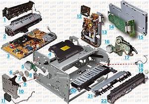 Hp Laserjet 5200 Printer Service Manual