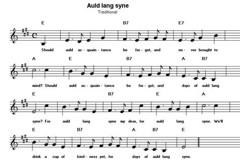 not angka happy birthday auld lang syne sheet music for different instruments