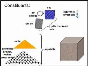 Fabrication Du Béton : wiki unit construction pr gc 0910 frabrication de ~ Premium-room.com Idées de Décoration