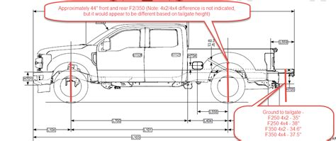 wheel  height ford truck enthusiasts forums