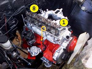 Nissan H20 Engine Torque Specifications Nissan Recomended Car