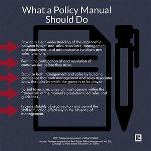 Real Estate Office Policy Manuals