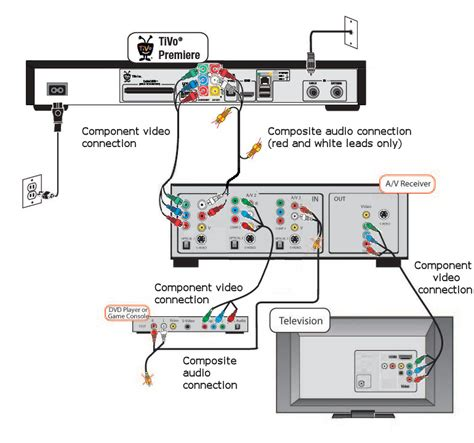 convert t12 to t8 wiring diagram sle wiring diagram