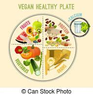 Diagram Of Healthy Plate by Healthy Plate Diagram Breakfast Lunch And Dinner