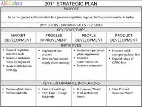 17 Best images about Work - Strategic Planning on
