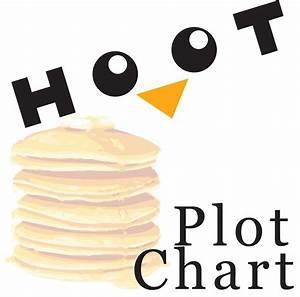 Hoot Plot Chart Analyzer Diagram Arc