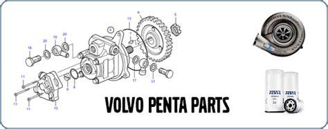 volvo penta shop volvo penta shop electronic parts