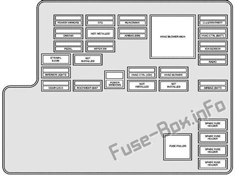 2006 Pontiac G6 Fuse Diagram by Fuse Box Diagram Gt Pontiac G6 2005 2010