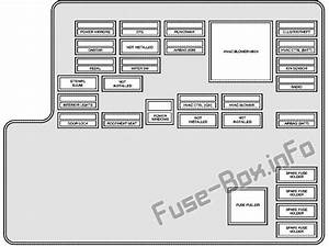 Fuse Box Diagram  U0026gt  Pontiac G6  2005