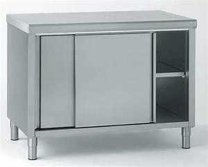 Meuble Bas Porte : meuble de rangement bas inox 2 portes coulissantes ~ Edinachiropracticcenter.com Idées de Décoration
