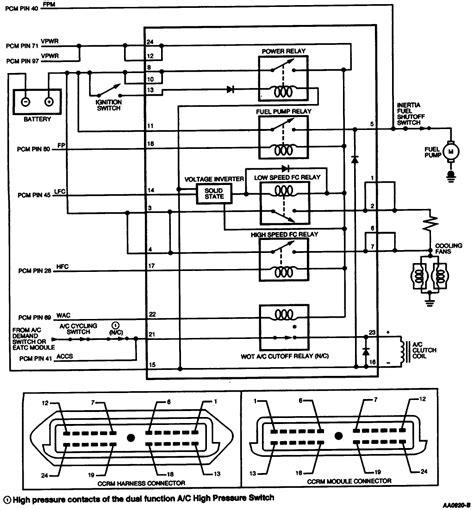 02 Ford Tauru Se Starter Relay Wiring Diagram by 097491a 1997 Ford F800 Wiring Diagram Digital Resources