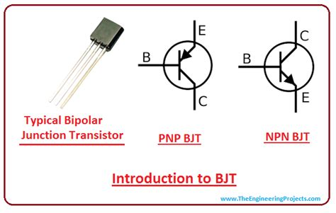 Introduction Bjt Bipolar Junction Transistor The