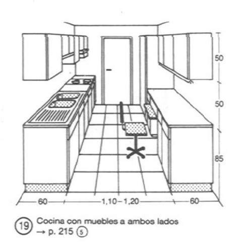 neufert cocina google kereses ergonomics pinterest