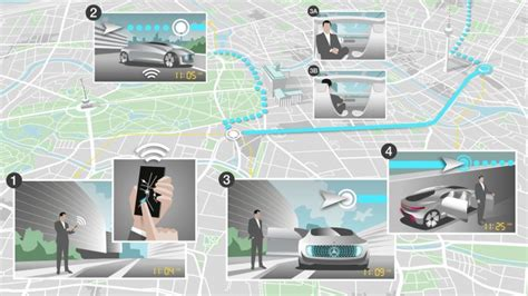 future mobility bosch  daimler join forces  work