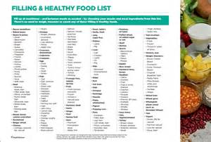 Healthy and Filling Food List