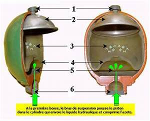 Amortisseur C5 Hydractive : hydrosphere la sphere pour suspension hydropneumatique citro n ~ Medecine-chirurgie-esthetiques.com Avis de Voitures