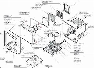 Schematic Diagram Manual Viewsonic 1564a Monitor