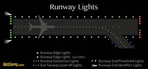 Savvy Passenger Guide To Airport Lights